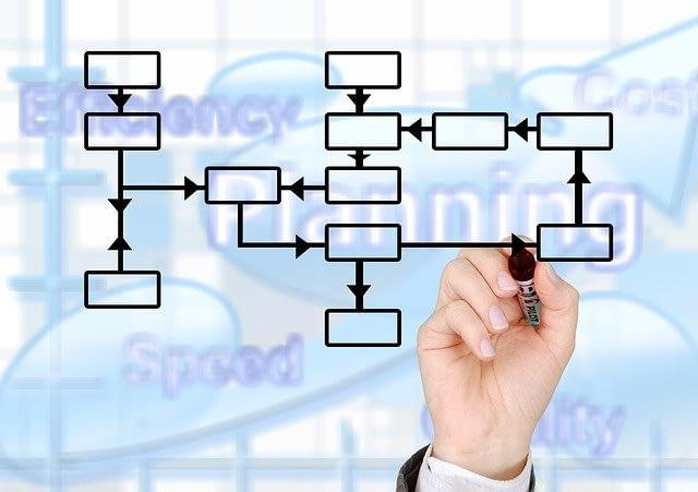 כתיבת מצגות עסקיות